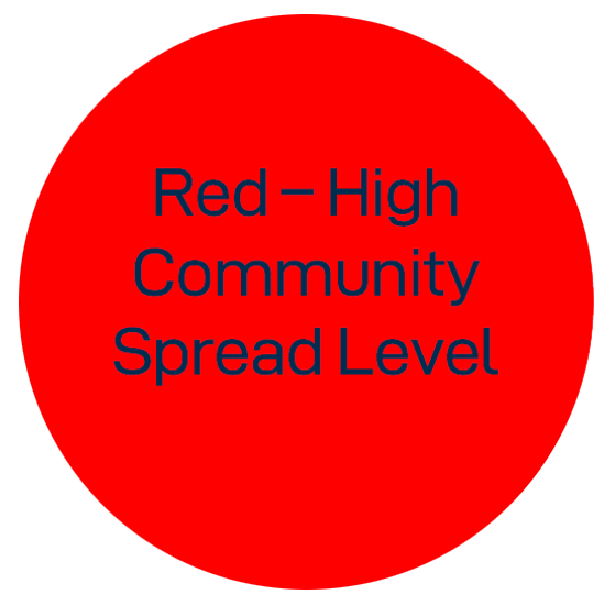 Red High Community Spread Level